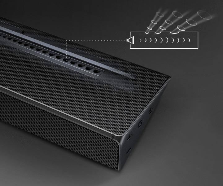 Tecnología Acoustic Beam